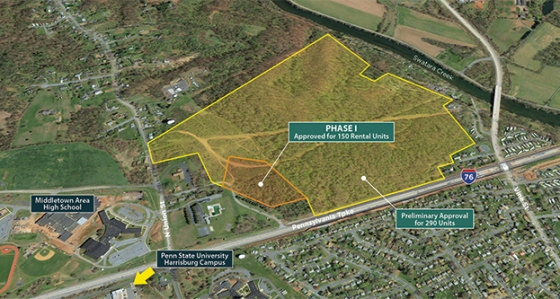 middletown-pa-auction-site